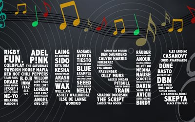 creative musical background, typography, all styles of music, musical notes