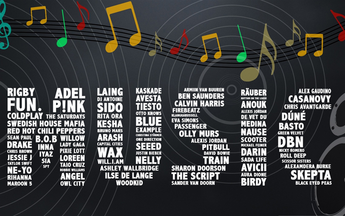 Creative Musical Background Typography All Styles Of Music Notes
